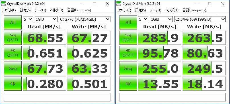 SSD換装前とSSD換装後のCrystalDiskMarkでの性能比較結果