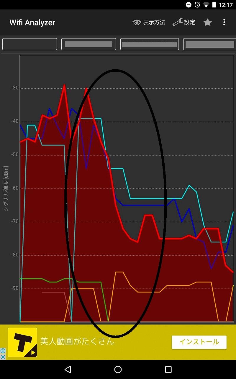 WiFi環境調査ツール「Wifi Analyzer」で計測したグラフ