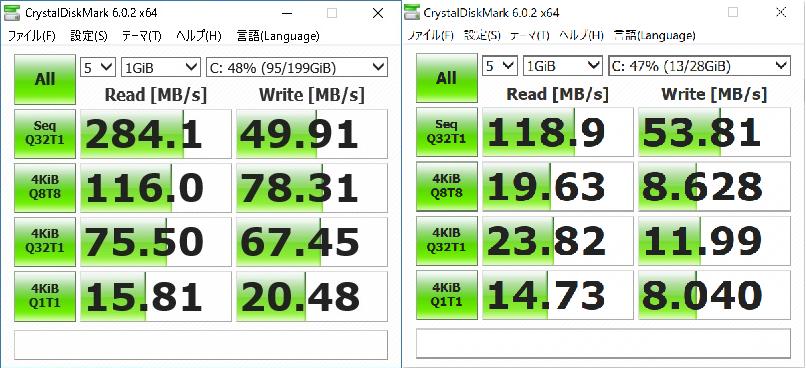 MUGAストイックPC2とLenovoの性能比較