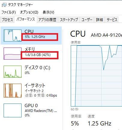 Windows10のタスクマネージャー(設定変更後)